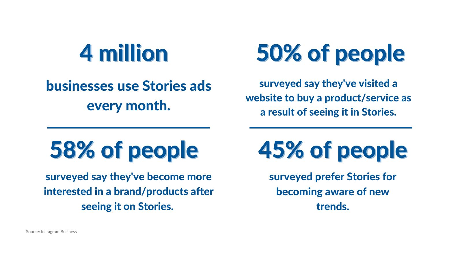 Copy of blog_story ads