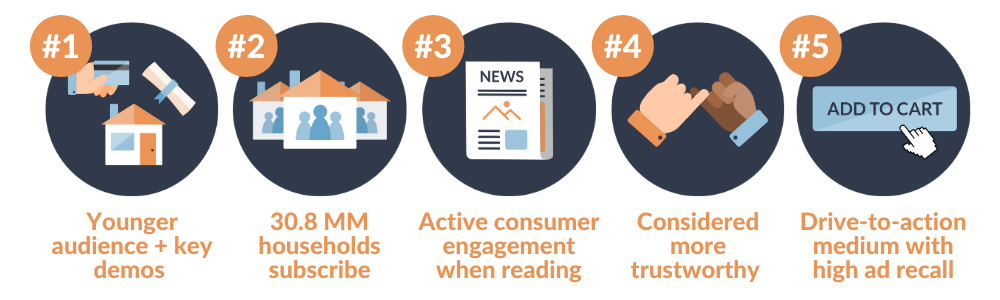 Newspaper Takeaway Benefits