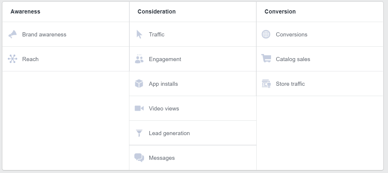 Facebook advertising campaign goal setting