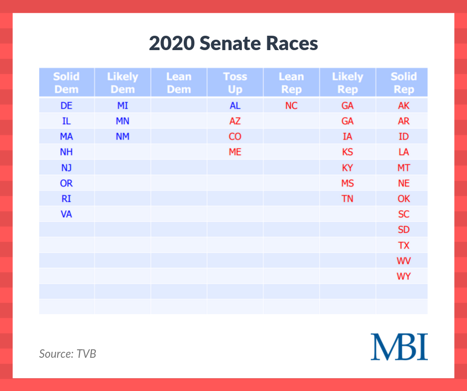 2020 Political Guide2