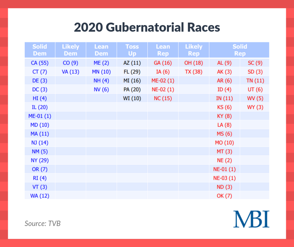 2020 Political Guide3