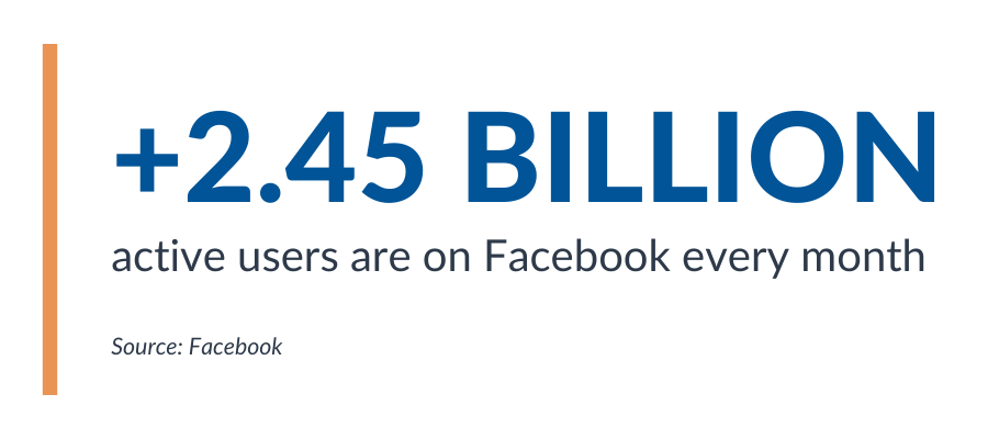 2.45 billion monthly active users on Facebook statistic